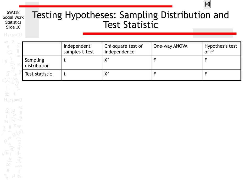 Testing Hypotheses: Sampling Distribution and Test Statistic