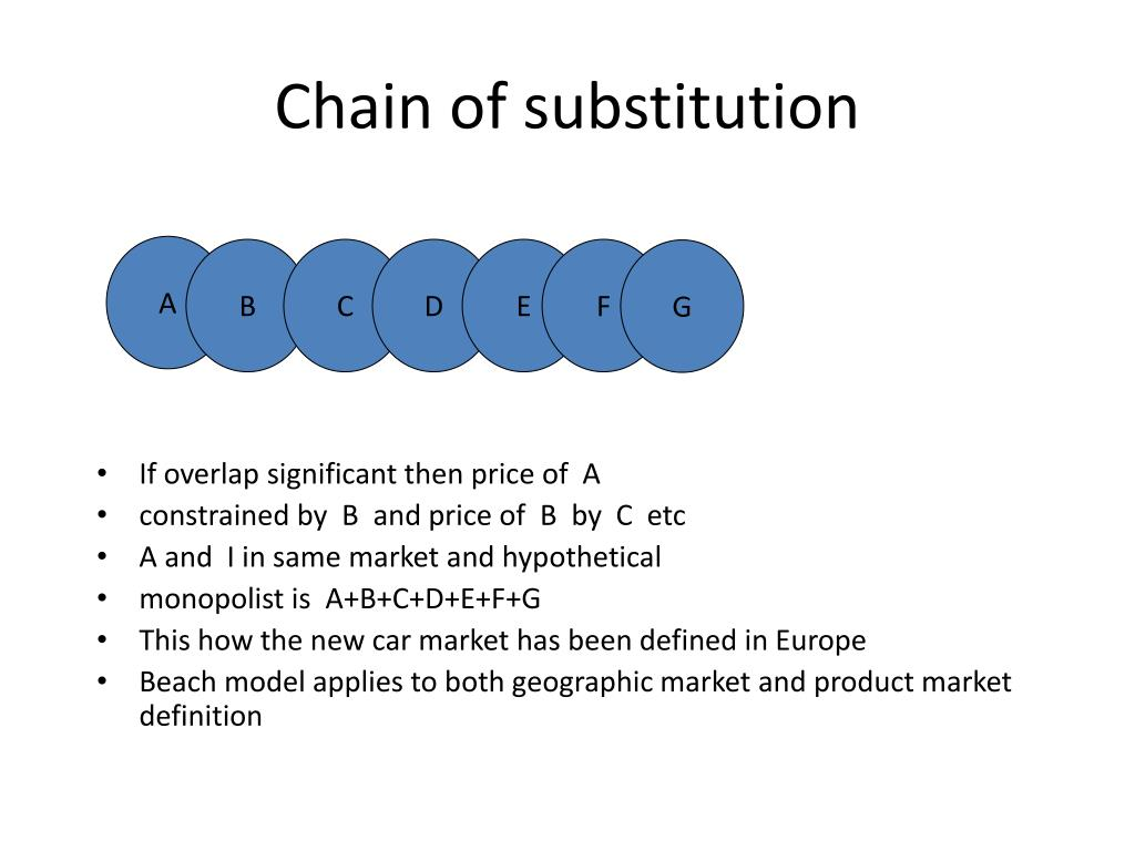 Chain of substitution