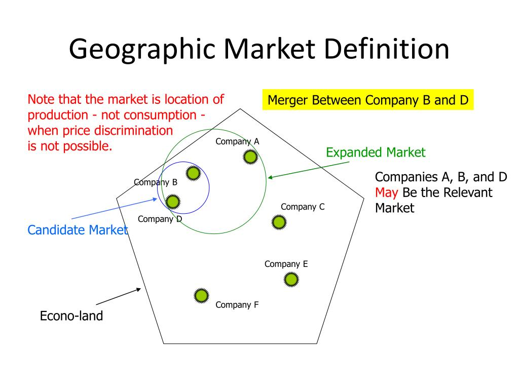 Geographic Market Definition