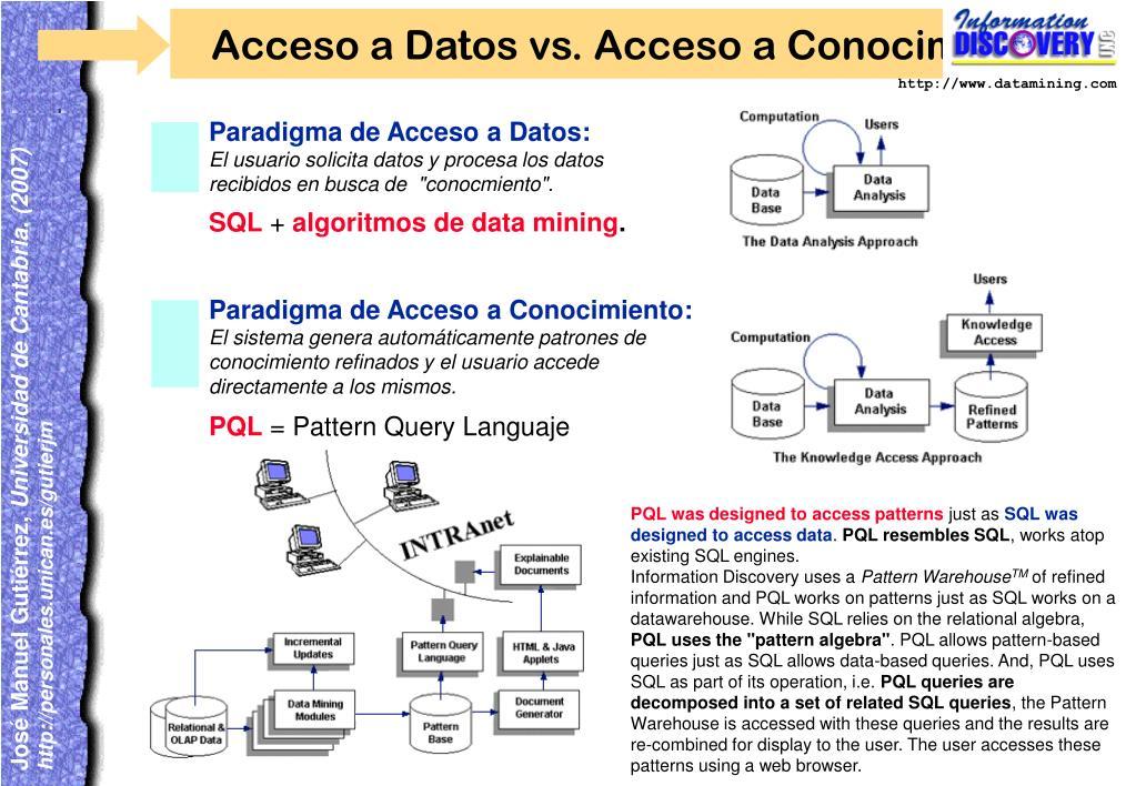 Acceso a Datos vs. Acceso a Conocimiento