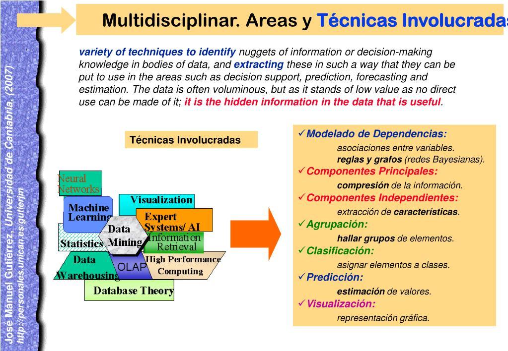 Multidisciplinar. Areas y