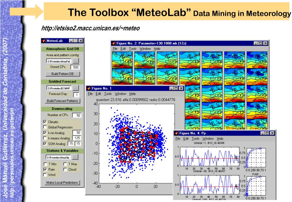"The Toolbox ""MeteoLab"""