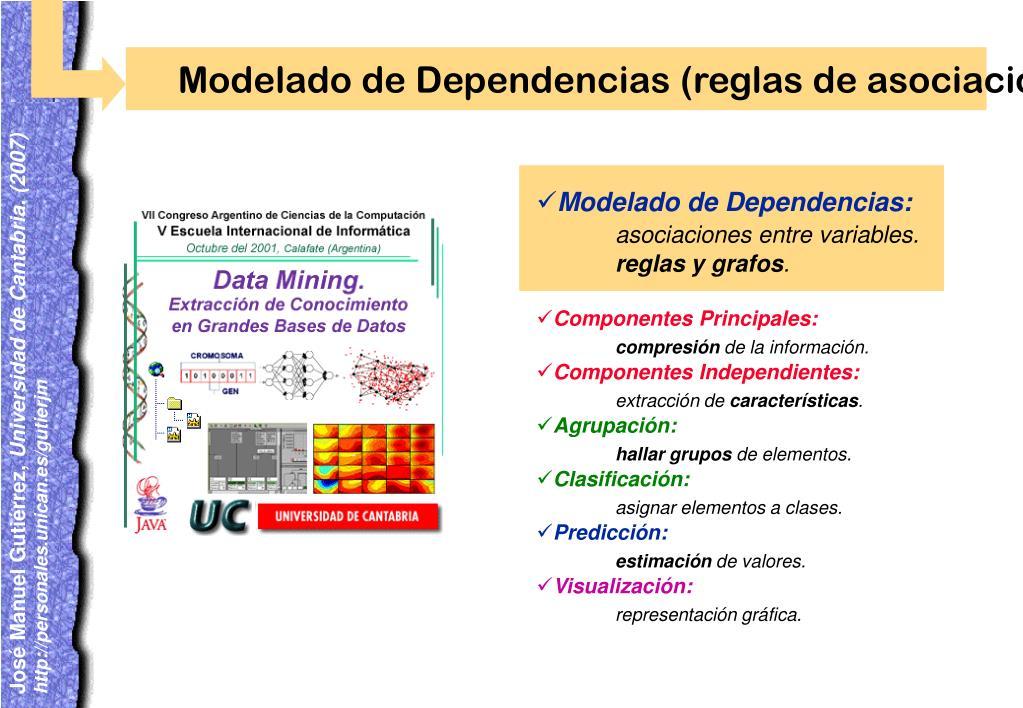 Modelado de Dependencias (reglas de asociación)