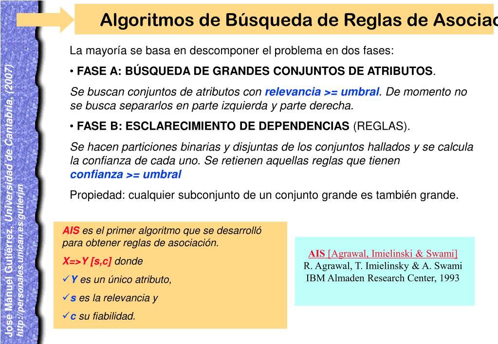 Algoritmos de Búsqueda de Reglas de Asociación