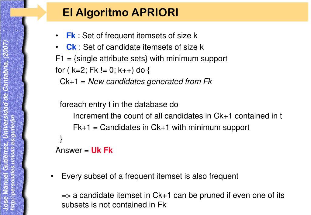 El Algoritmo APRIORI