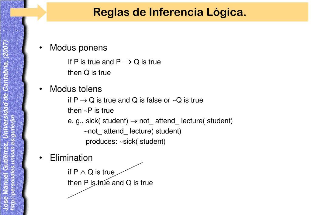Reglas de Inferencia Lógica.