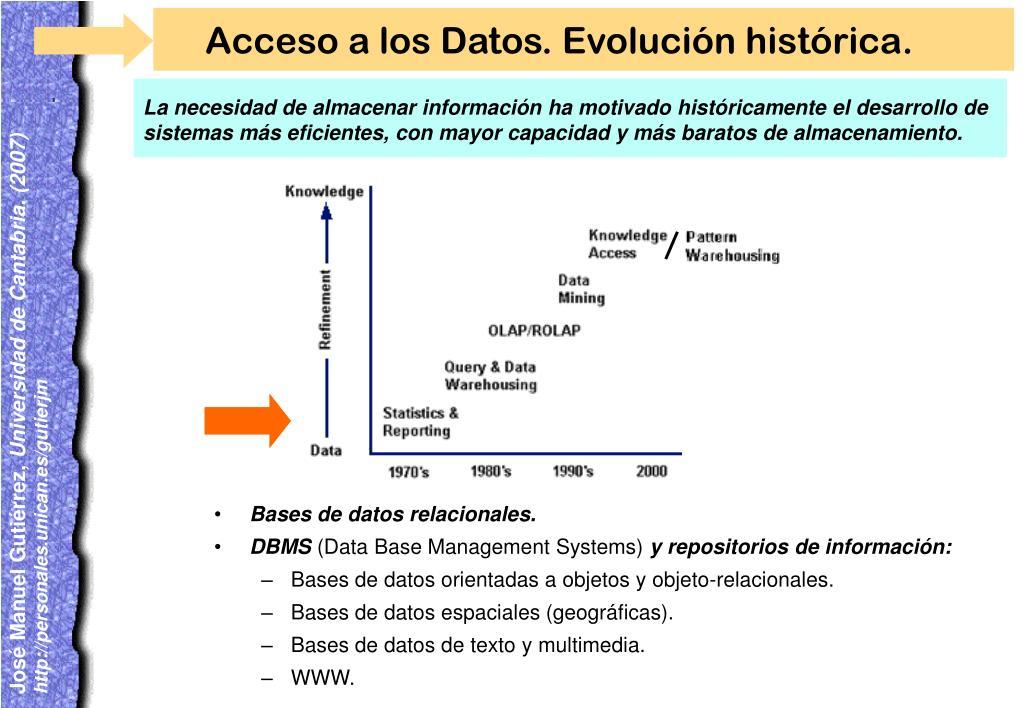Acceso a los Datos. Evolución histórica.
