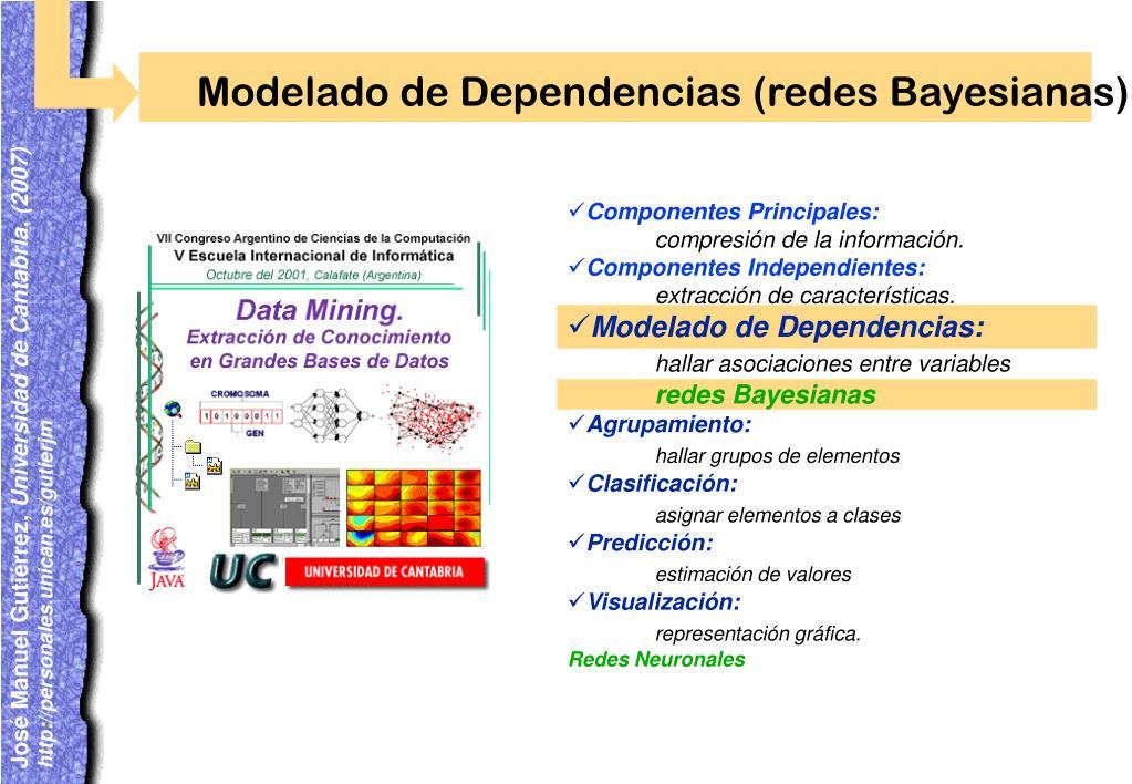 Modelado de Dependencias (redes Bayesianas)