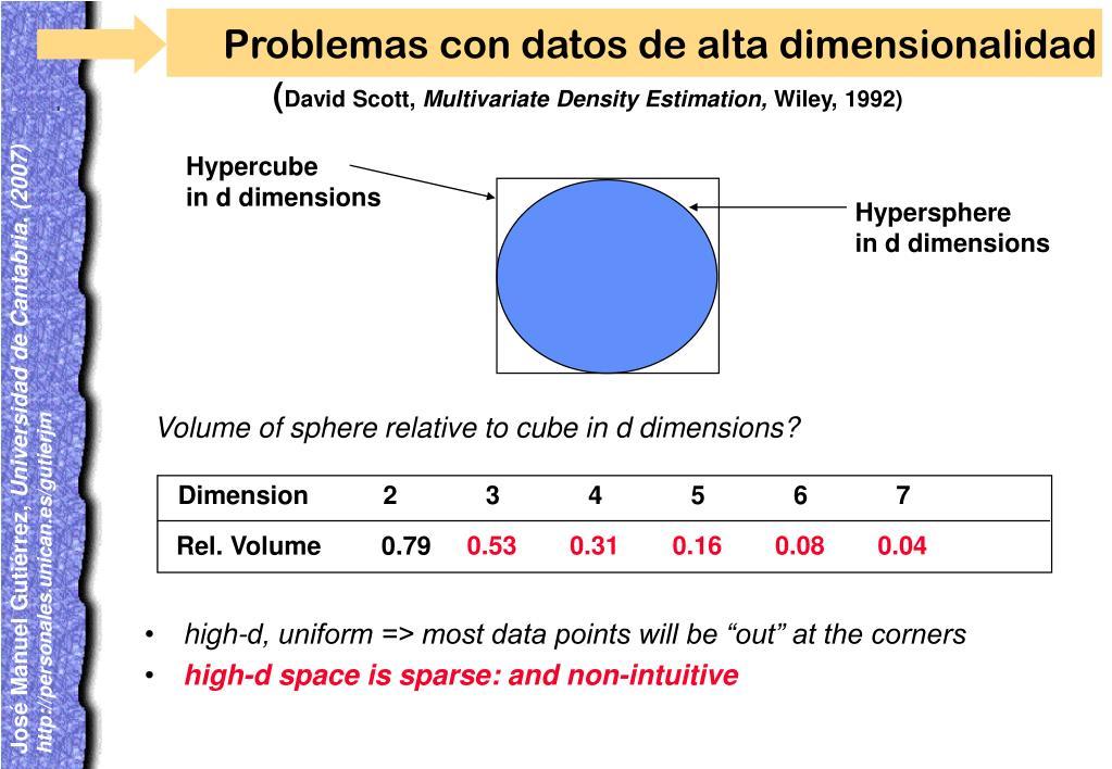 Problemas con datos de alta dimensionalidad