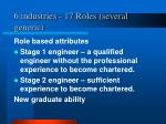 6 industries 17 roles several generic
