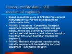 industry profile data all mechanical engineers