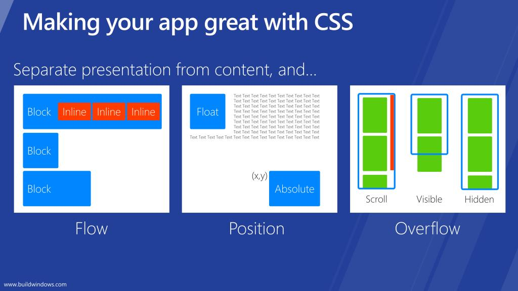 Making your app great with CSS