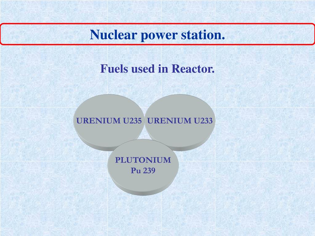 Fuels used in Reactor.