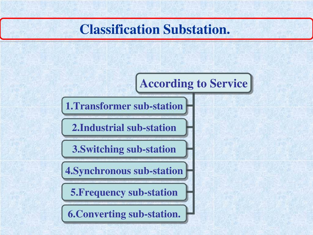 Classification Substation.