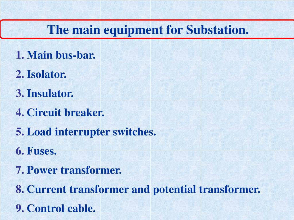 The main equipment for Substation.