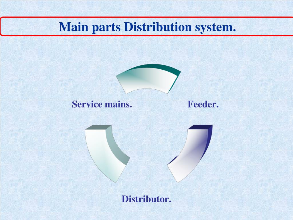 Main parts Distribution system.