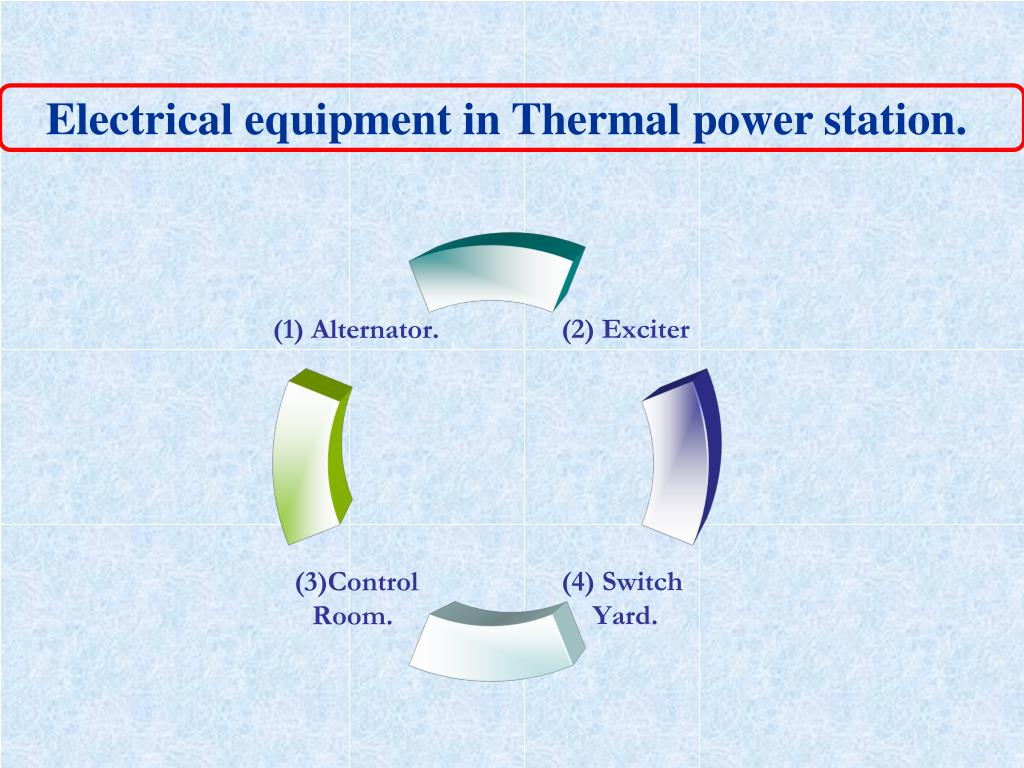 Electrical equipment in Thermal power station.