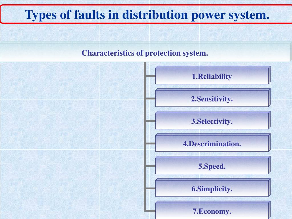 Types of faults in distribution power system.