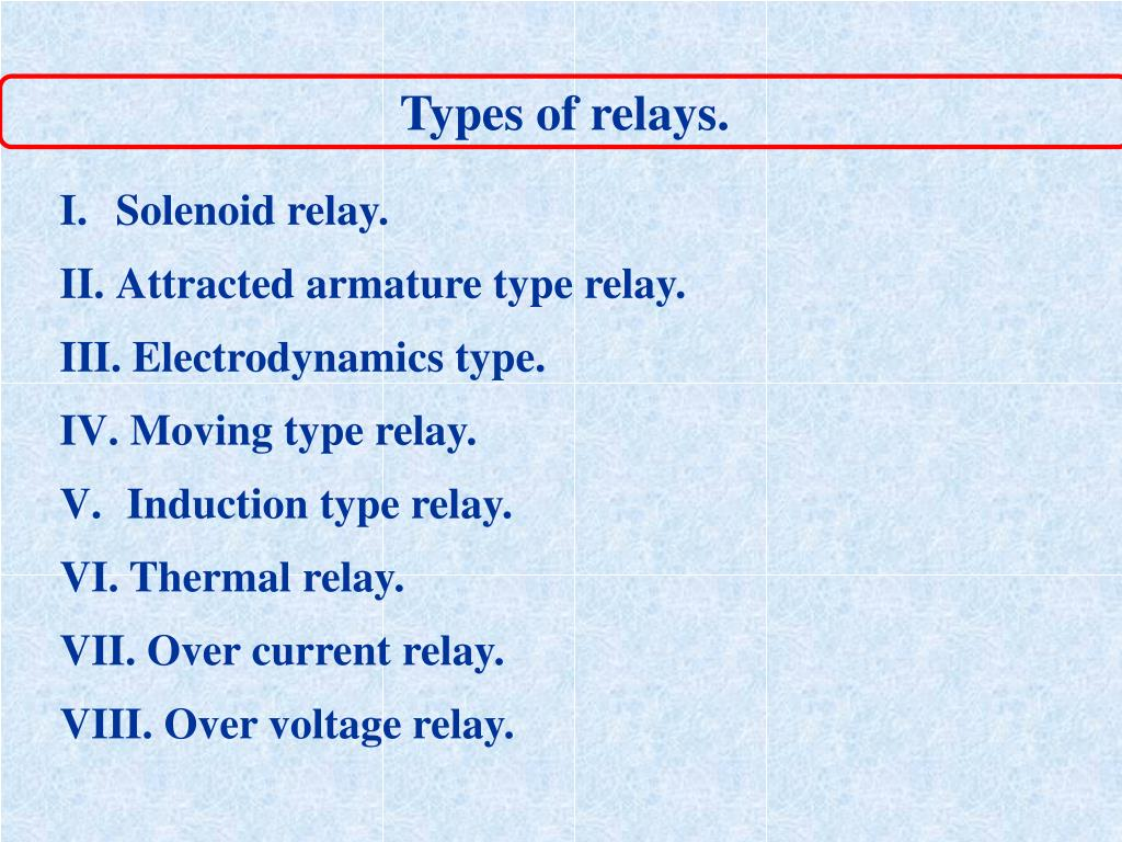 Types of relays.