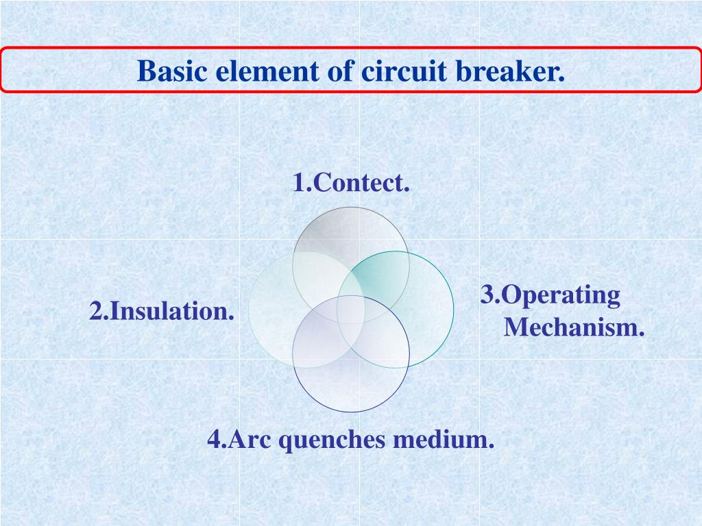 Basic element of circuit breaker.