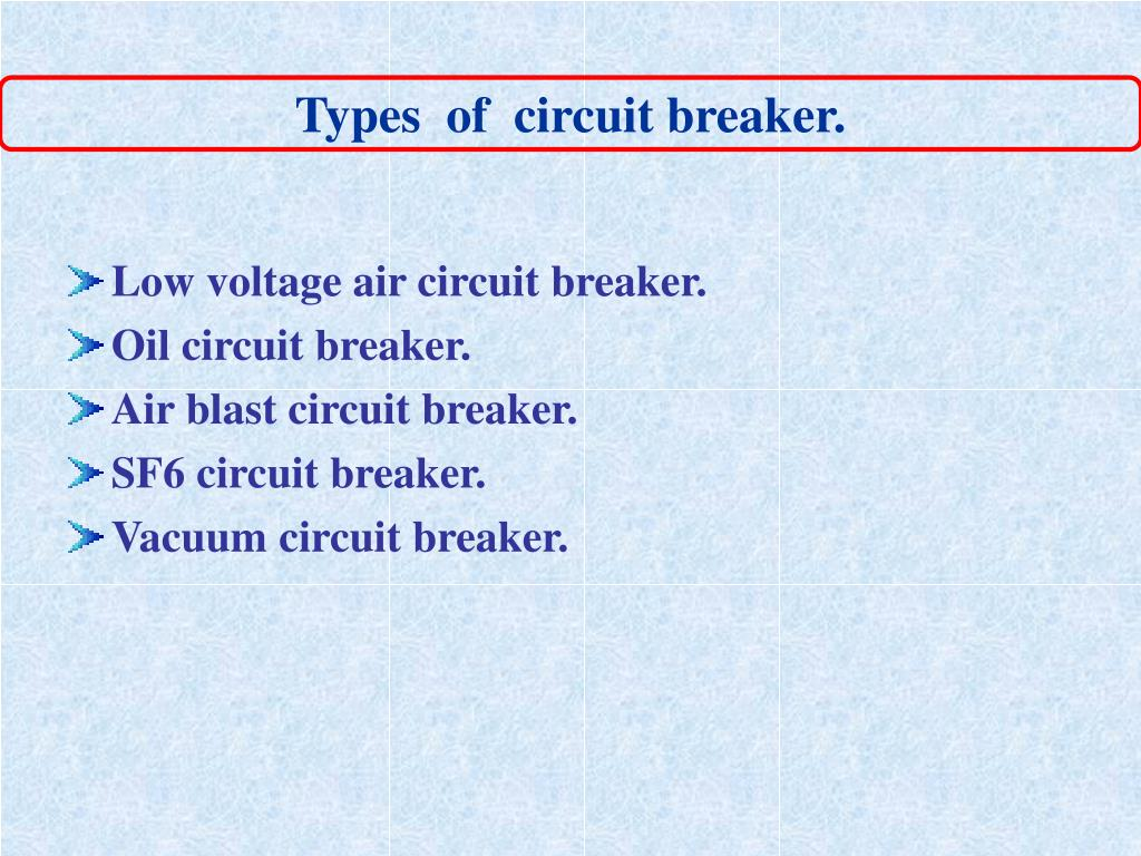 Types  of  circuit breaker.