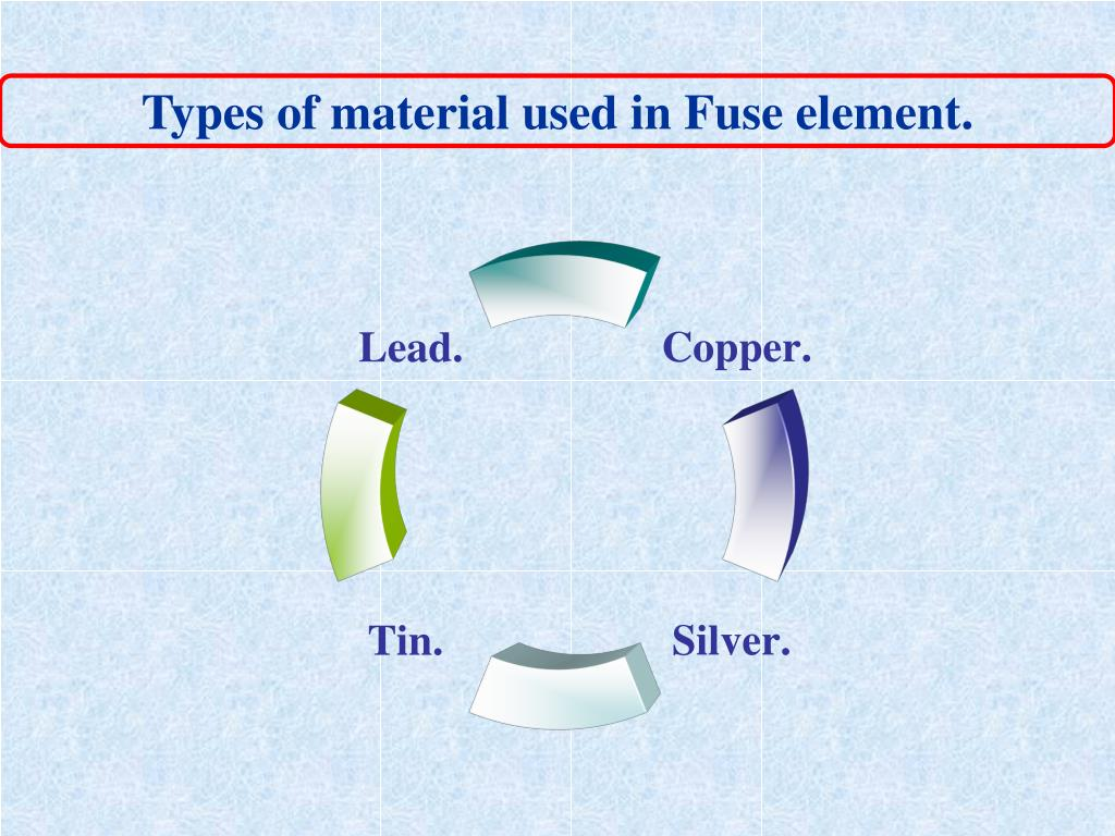 Types of material used in Fuse element.