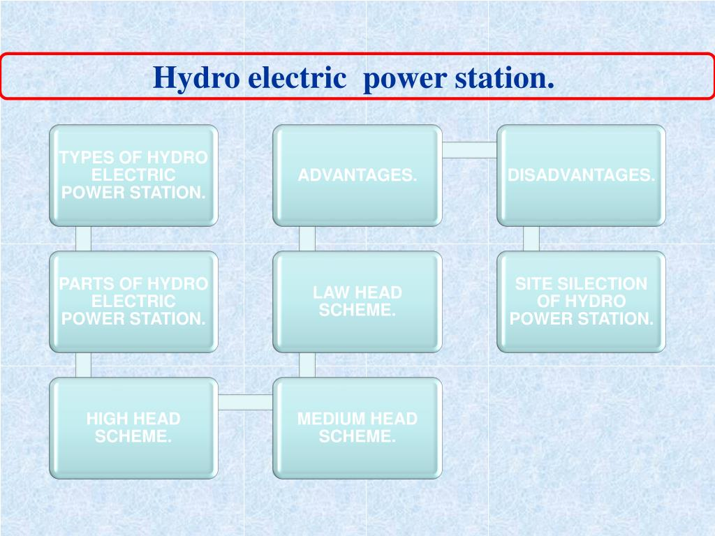 Hydro electric  power station.