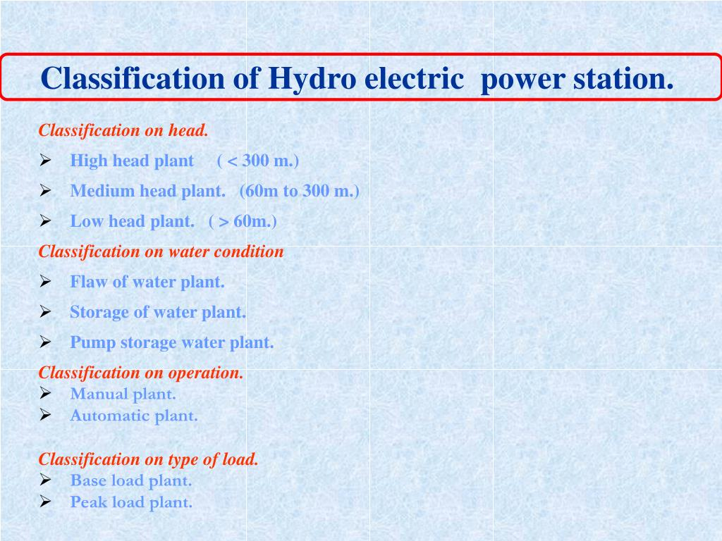 Classification of Hydro electric  power station.