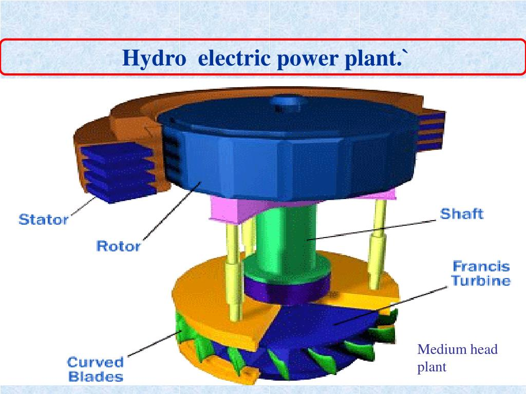 Hydro  electric power plant.`