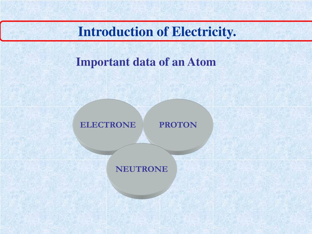 Introduction of Electricity.