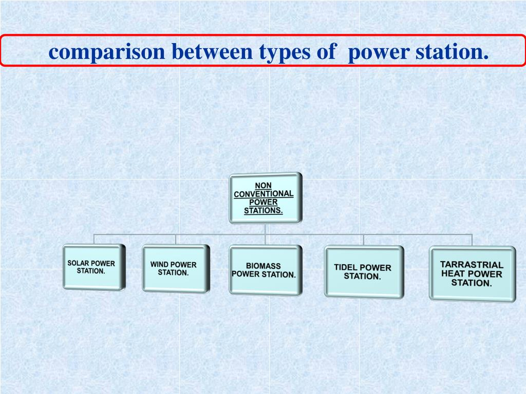 comparison between types of  power station.