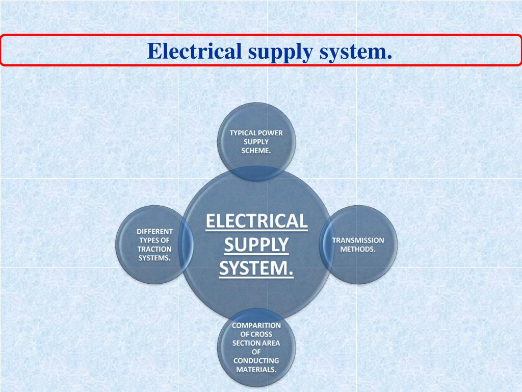Electrical supply system.