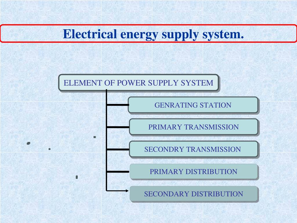 Electrical energy supply system.
