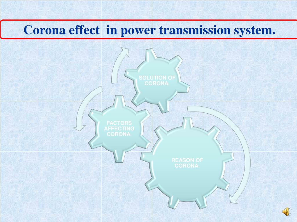 Corona effect  in power transmission system.