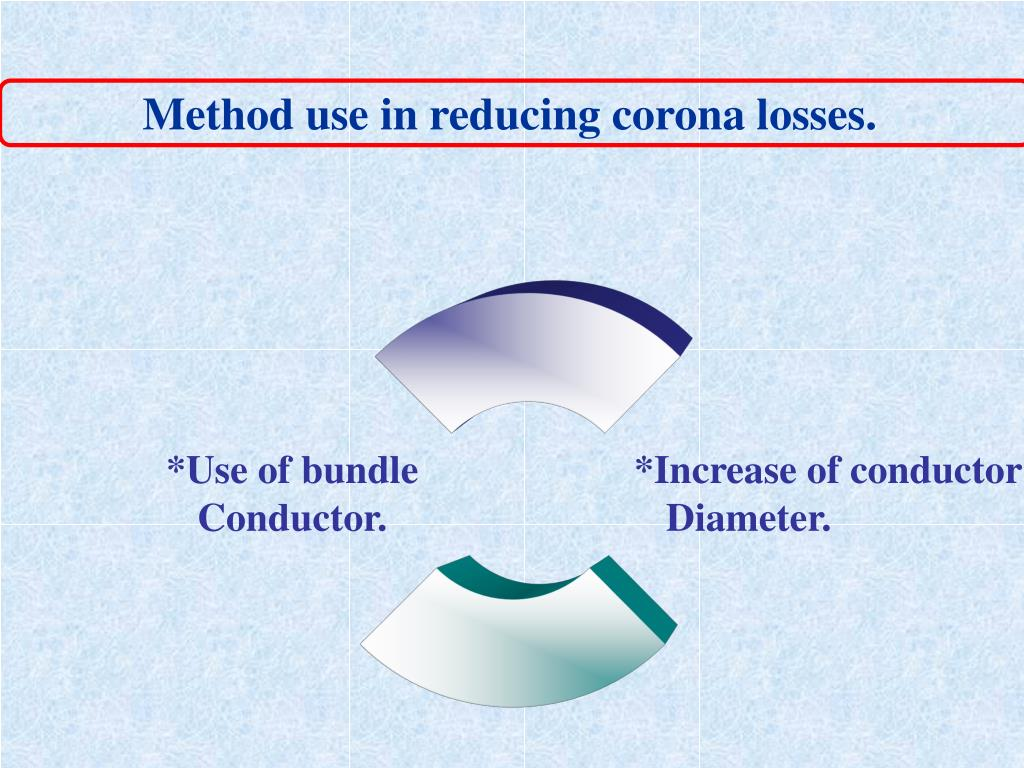 Method use in reducing corona losses.