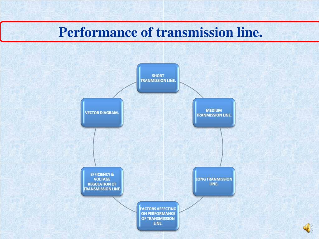 Performance of transmission line.