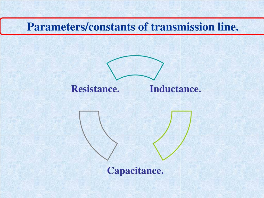 Parameters/constants of transmission line.