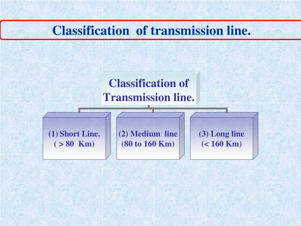 Classification  of transmission line.