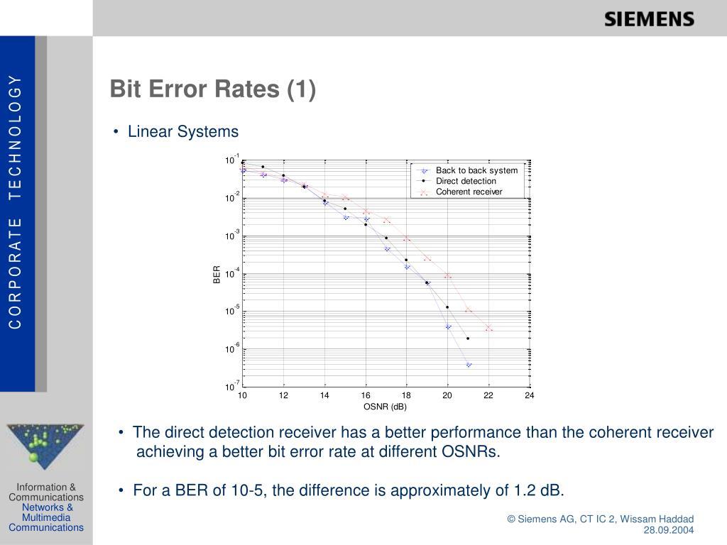 Bit Error Rates (1)