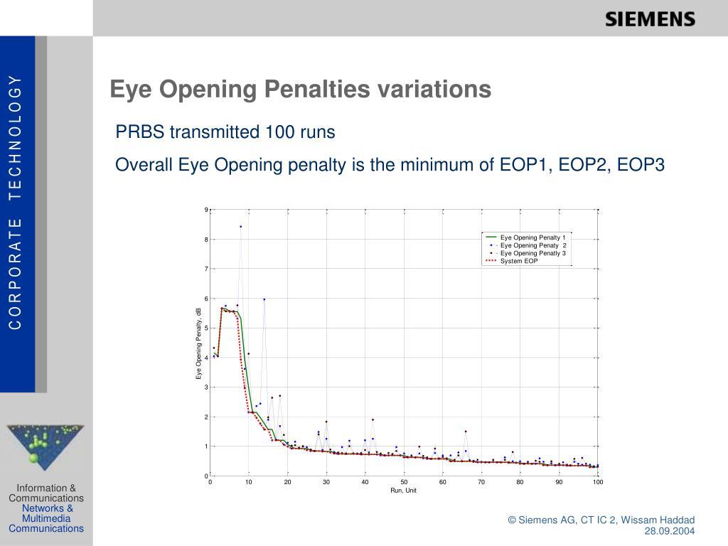 Eye Opening Penalties variations