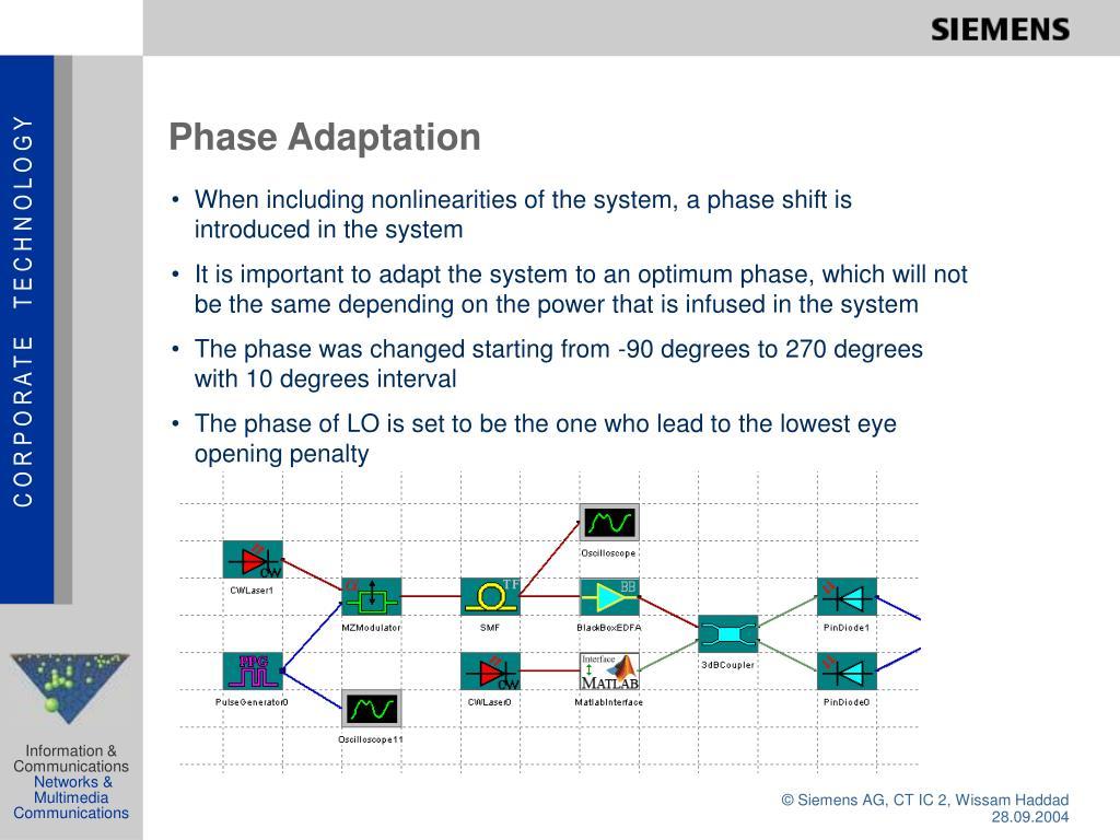 Phase Adaptation