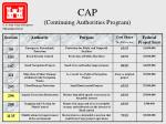 cap continuing authorities program3