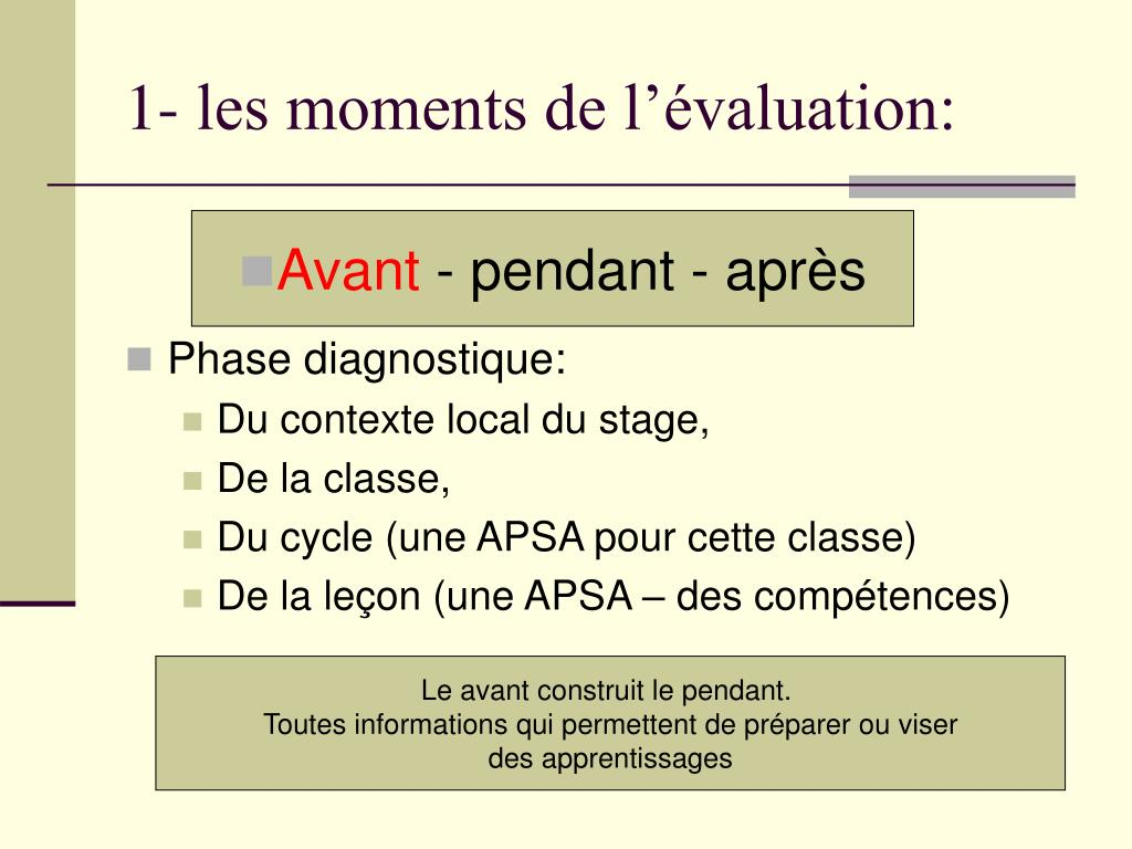 1- les moments de l'évaluation: