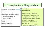 encephalitis diagnostics