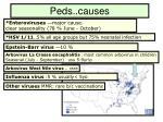 peds causes