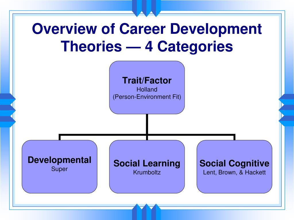Overview of Career Development Theories — 4 Categories