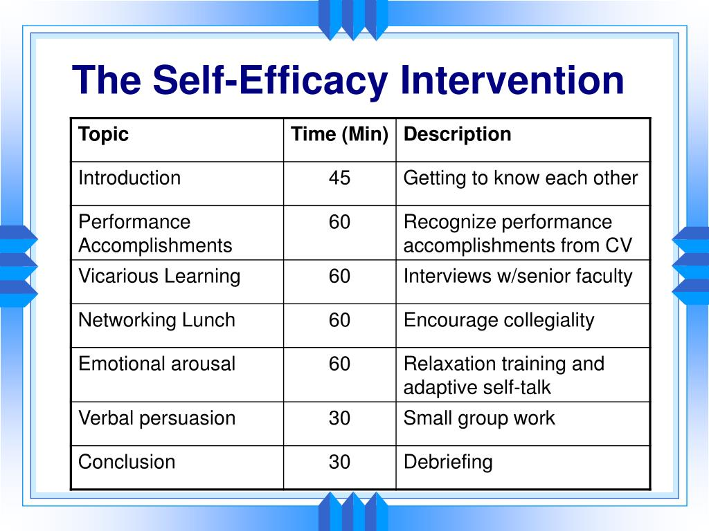 The Self-Efficacy Intervention
