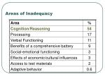 areas of inadequacy