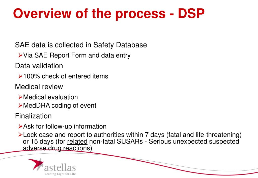 Overview of the process - DSP