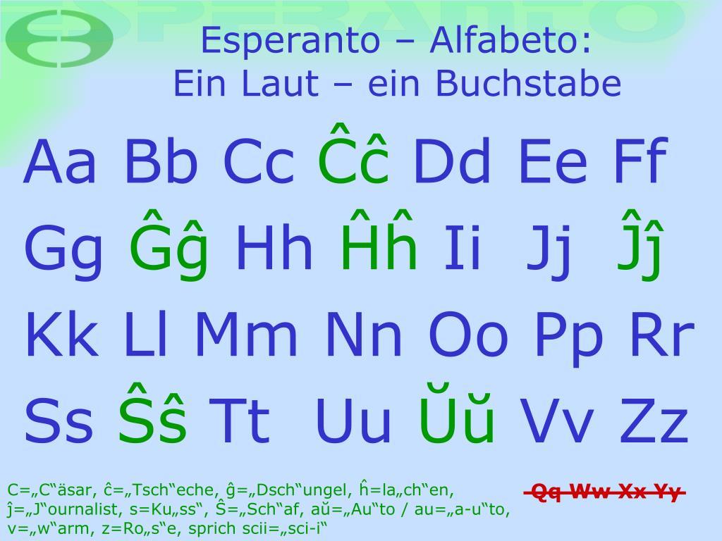 Esperanto – Alfabeto: